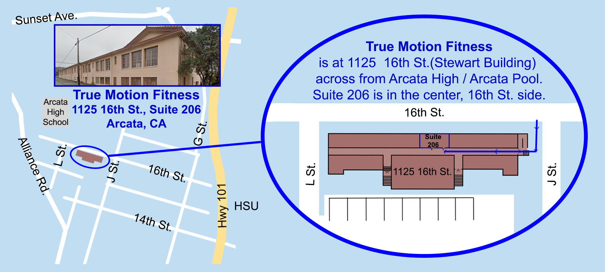 Map of True Motion Fitness
